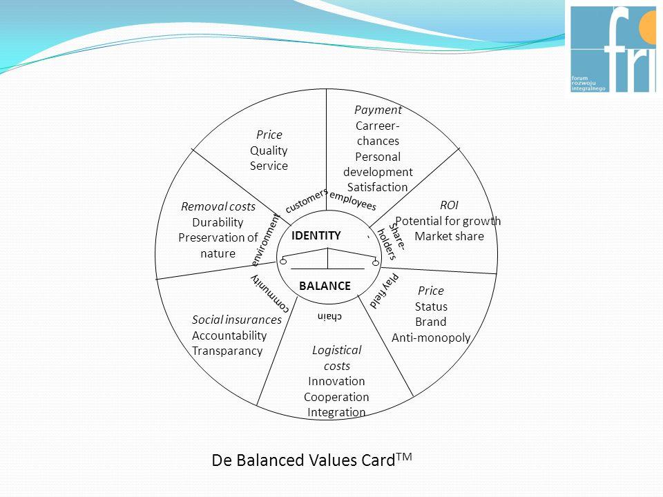 Podstawowe zasady pracy z wartościami Szanuj to co jest tu i teraz.