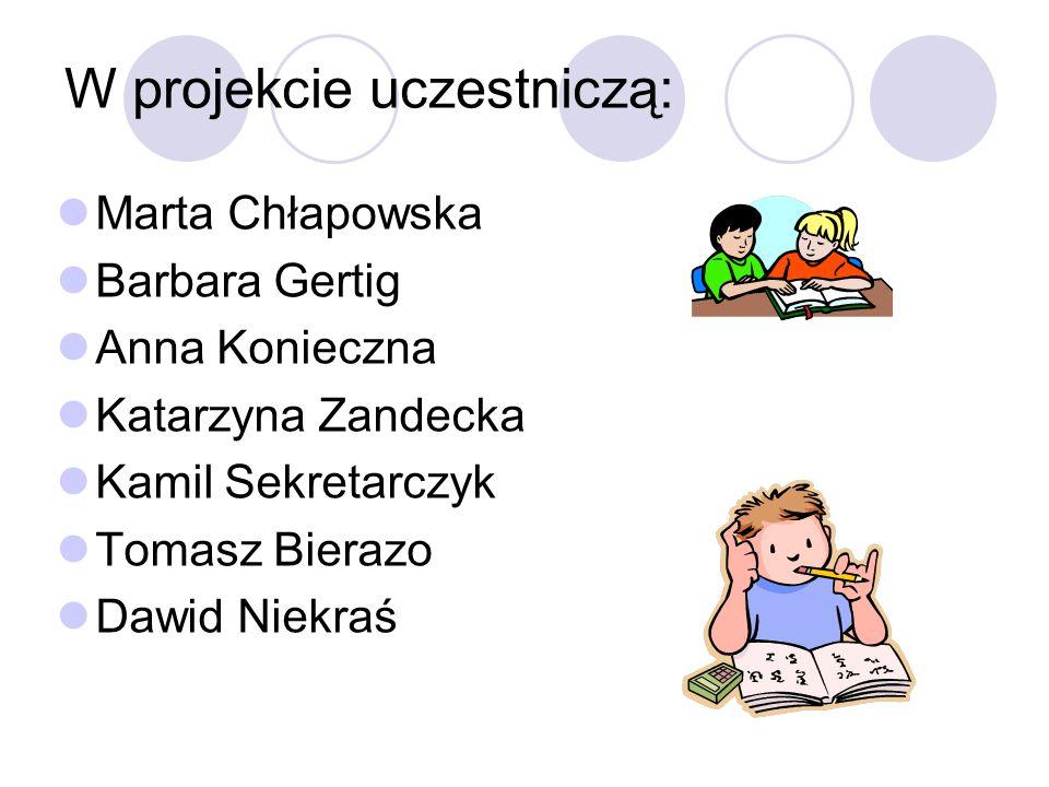 W projekcie uczestniczą: Marta Chłapowska Barbara Gertig Anna Konieczna Katarzyna Zandecka Kamil Sekretarczyk Tomasz Bierazo Dawid Niekraś