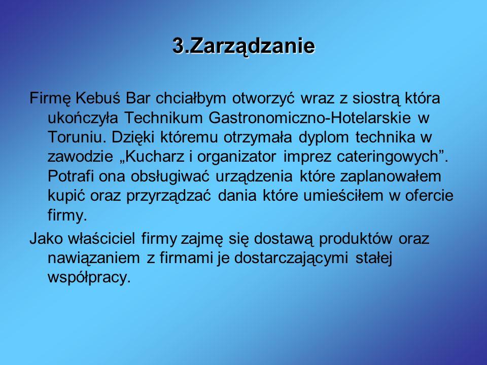3.Zarządzanie Firmę Kebuś Bar chciałbym otworzyć wraz z siostrą która ukończyła Technikum Gastronomiczno-Hotelarskie w Toruniu. Dzięki któremu otrzyma