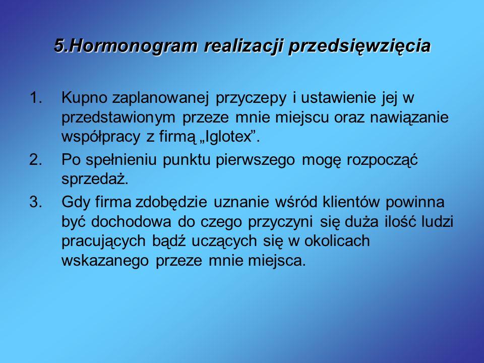 5.Hormonogram realizacji przedsięwzięcia 1.Kupno zaplanowanej przyczepy i ustawienie jej w przedstawionym przeze mnie miejscu oraz nawiązanie współpra