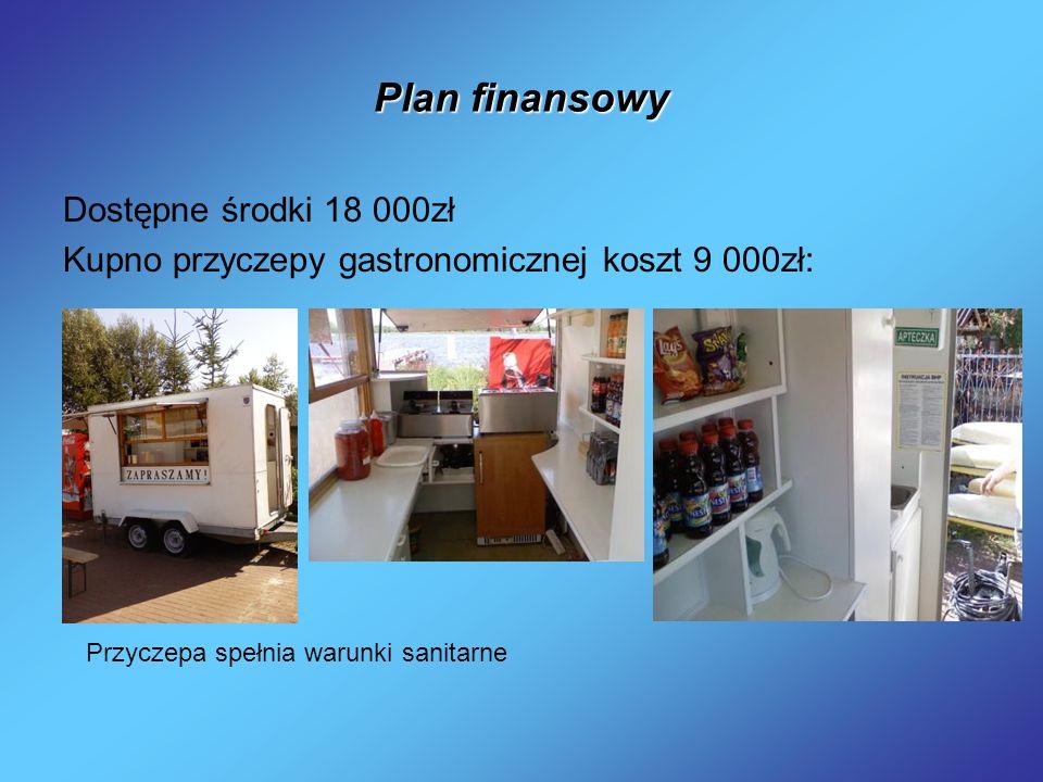 Plan finansowy Dostępne środki 18 000zł Kupno przyczepy gastronomicznej koszt 9 000zł: Przyczepa spełnia warunki sanitarne