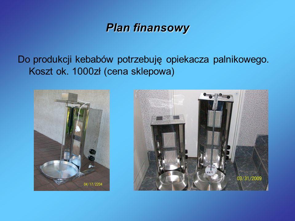 Plan finansowy Do produkcji kebabów potrzebuję opiekacza palnikowego. Koszt ok. 1000zł (cena sklepowa)