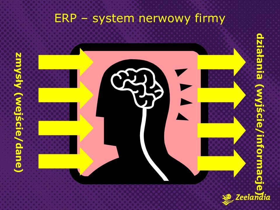 ERP – system nerwowy firmy zmysły (wejście/dane) działania (wyjście/informacje)