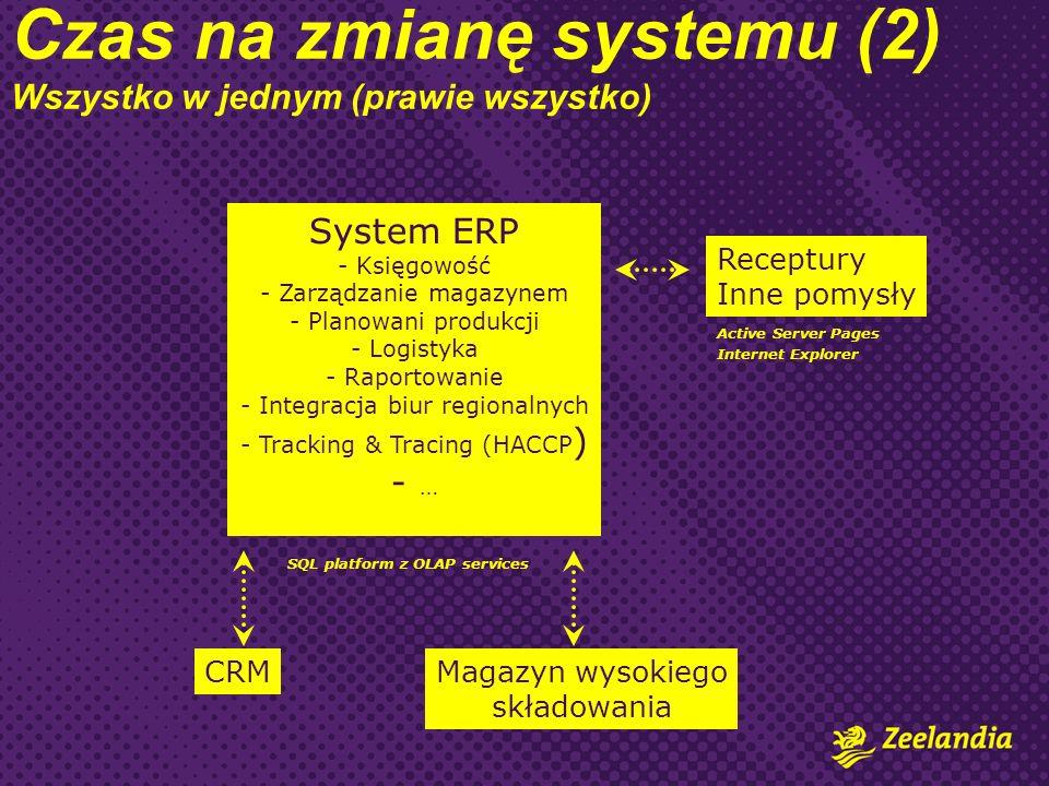 Czas na zmianę systemu (2) Wszystko w jednym (prawie wszystko) Receptury Inne pomysły CRM System ERP - Księgowość - Zarządzanie magazynem - Planowani produkcji - Logistyka - Raportowanie - Integracja biur regionalnych - Tracking & Tracing (HACCP ) - … SQL platform z OLAP services Magazyn wysokiego składowania Active Server Pages Internet Explorer