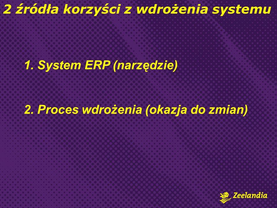 1. System ERP (narzędzie) 2. Proces wdrożenia (okazja do zmian) 2 źródła korzyści z wdrożenia systemu