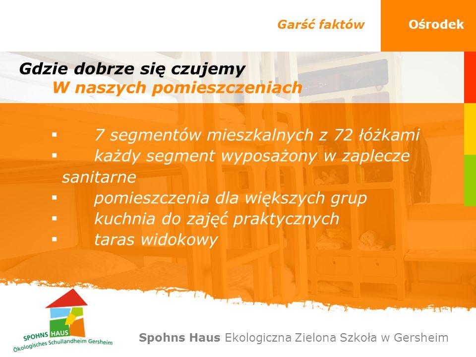 7 segmentów mieszkalnych z 72 łóżkami każdy segment wyposażony w zaplecze sanitarne pomieszczenia dla większych grup kuchnia do zajęć praktycznych tar