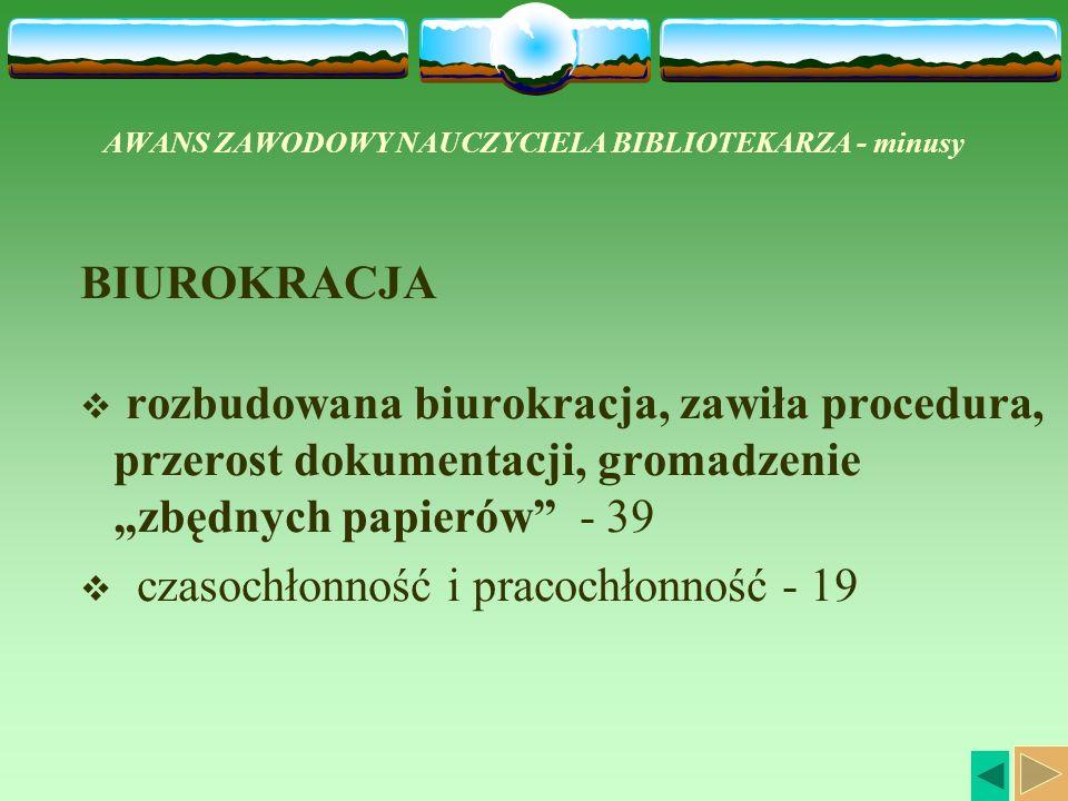AWANS ZAWODOWY NAUCZYCIELA BIBLIOTEKARZA - minusy BIUROKRACJA rozbudowana biurokracja, zawiła procedura, przerost dokumentacji, gromadzeniezbędnych papierów - 39 czasochłonność i pracochłonność - 19