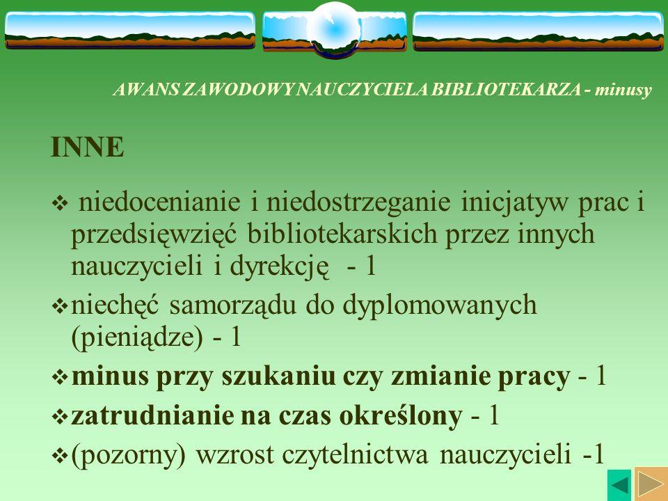 AWANS ZAWODOWY NAUCZYCIELA BIBLIOTEKARZA - minusy INNE niedocenianie i niedostrzeganie inicjatyw prac i przedsięwzięć bibliotekarskich przez innych na