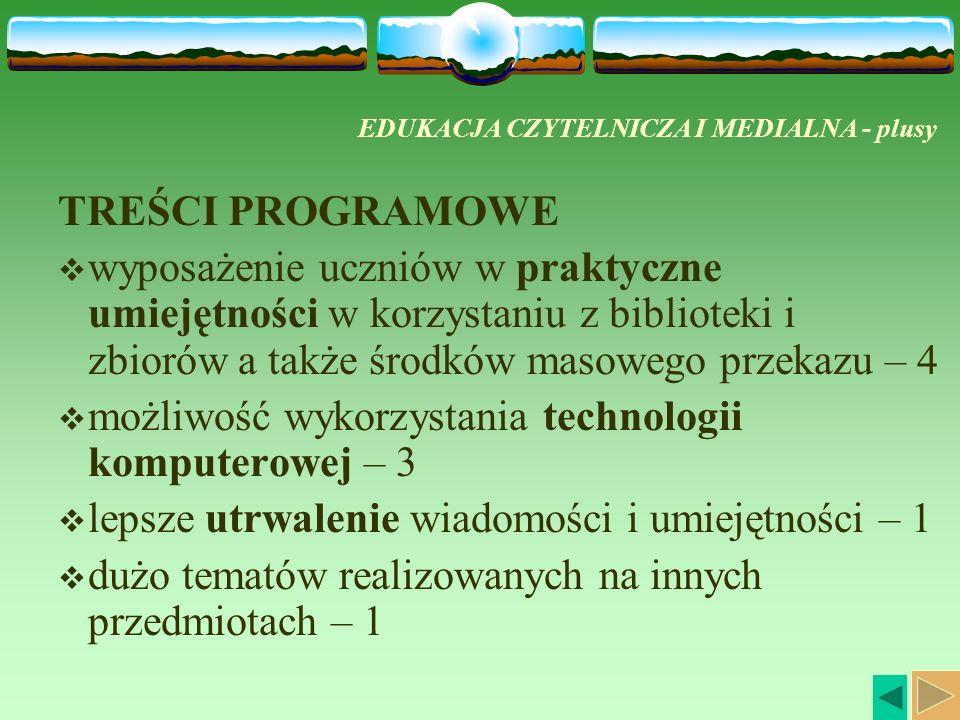 EDUKACJA CZYTELNICZA I MEDIALNA - plusy TREŚCI PROGRAMOWE wyposażenie uczniów w praktyczne umiejętności w korzystaniu z biblioteki i zbiorów a także środków masowego przekazu – 4 możliwość wykorzystania technologii komputerowej – 3 lepsze utrwalenie wiadomości i umiejętności – 1 dużo tematów realizowanych na innych przedmiotach – 1