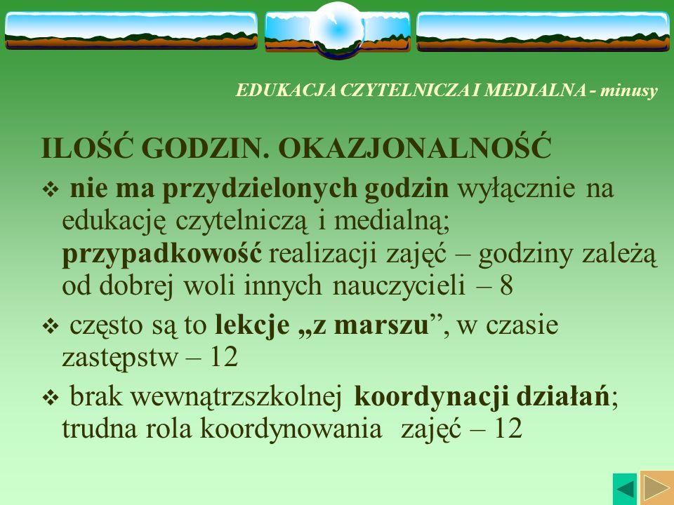 EDUKACJA CZYTELNICZA I MEDIALNA - minusy ILOŚĆ GODZIN.