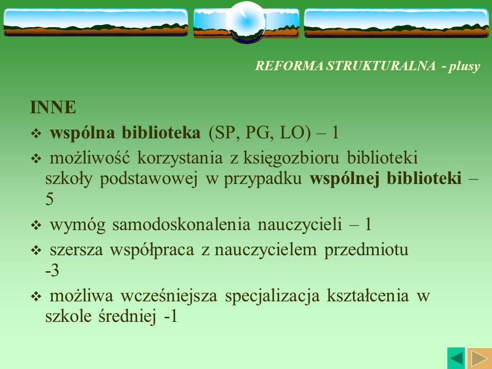 REFORMA STRUKTURALNA - plusy INNE wspólna biblioteka (SP, PG, LO) – 1 możliwość korzystania z księgozbioru biblioteki szkoły podstawowej w przypadku w