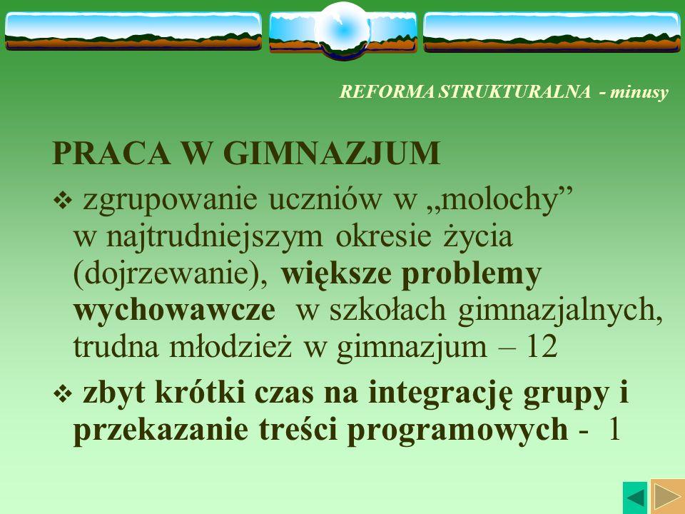 REFORMA STRUKTURALNA - minusy PRACA W GIMNAZJUM zgrupowanie uczniów w molochy w najtrudniejszym okresie życia (dojrzewanie), większe problemy wychowawcze w szkołach gimnazjalnych, trudna młodzież w gimnazjum – 12 zbyt krótki czas na integrację grupy i przekazanie treści programowych - 1