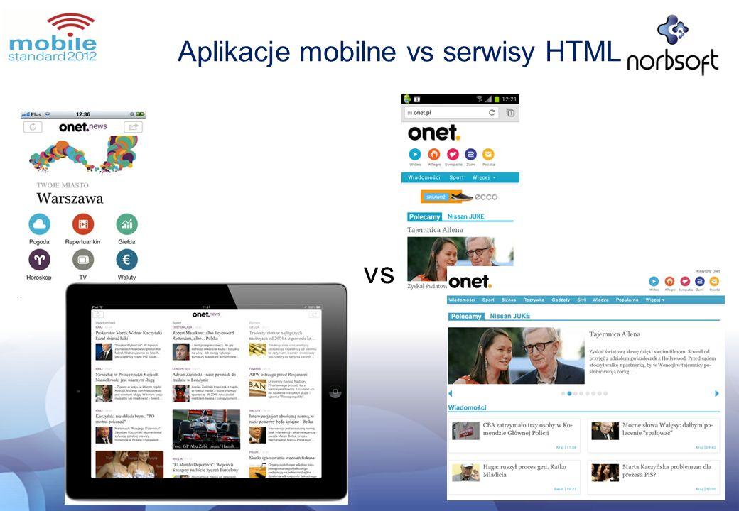Aplikacje mobilne vs serwisy HTML vs
