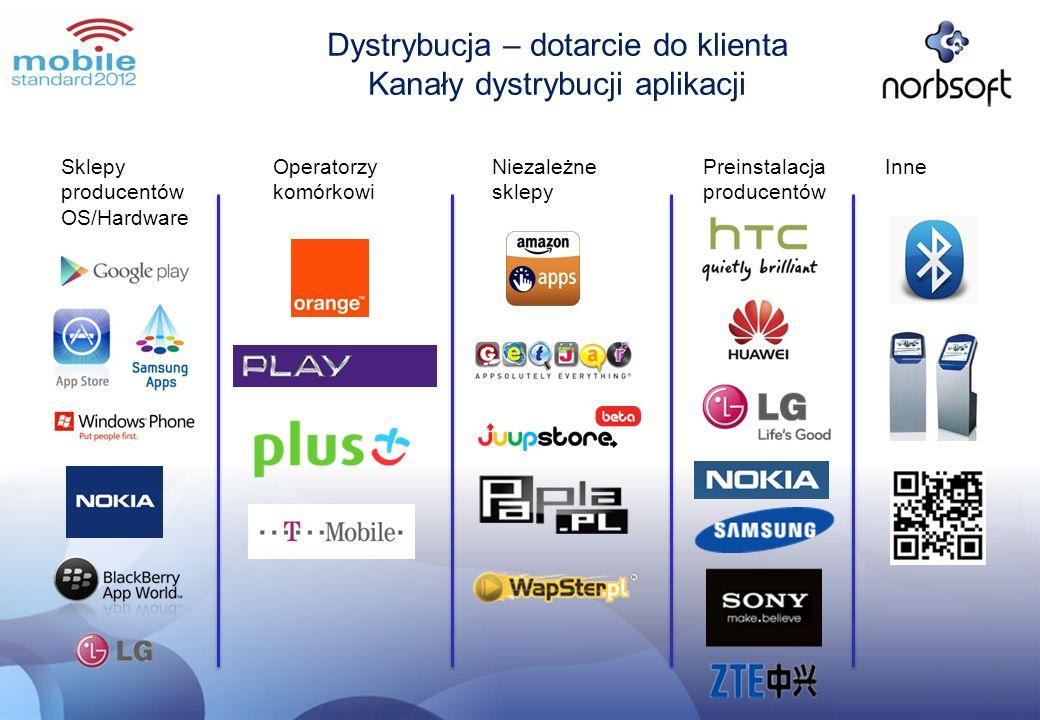 Dystrybucja – dotarcie do klienta Kanały dystrybucji aplikacji Sklepy producentów OS/Hardware Operatorzy komórkowi Niezależne sklepy Preinstalacja pro