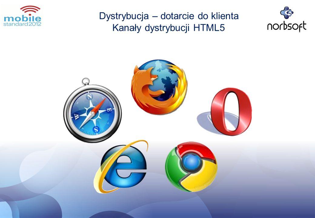 Dystrybucja – dotarcie do klienta Kanały dystrybucji HTML5