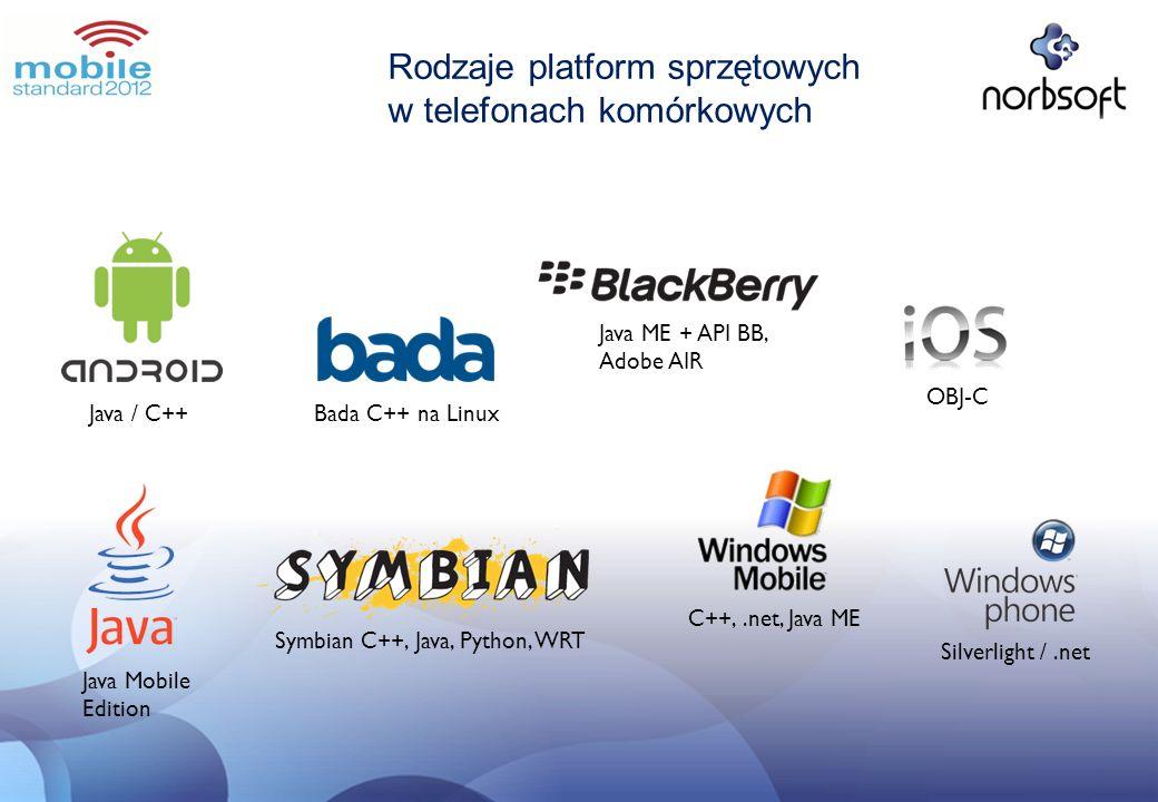 Rodzaje platform sprzętowych w telefonach komórkowych Java / C++Bada C++ na Linux Java ME + API BB, Adobe AIR OBJ-C Java Mobile Edition Symbian C++, J