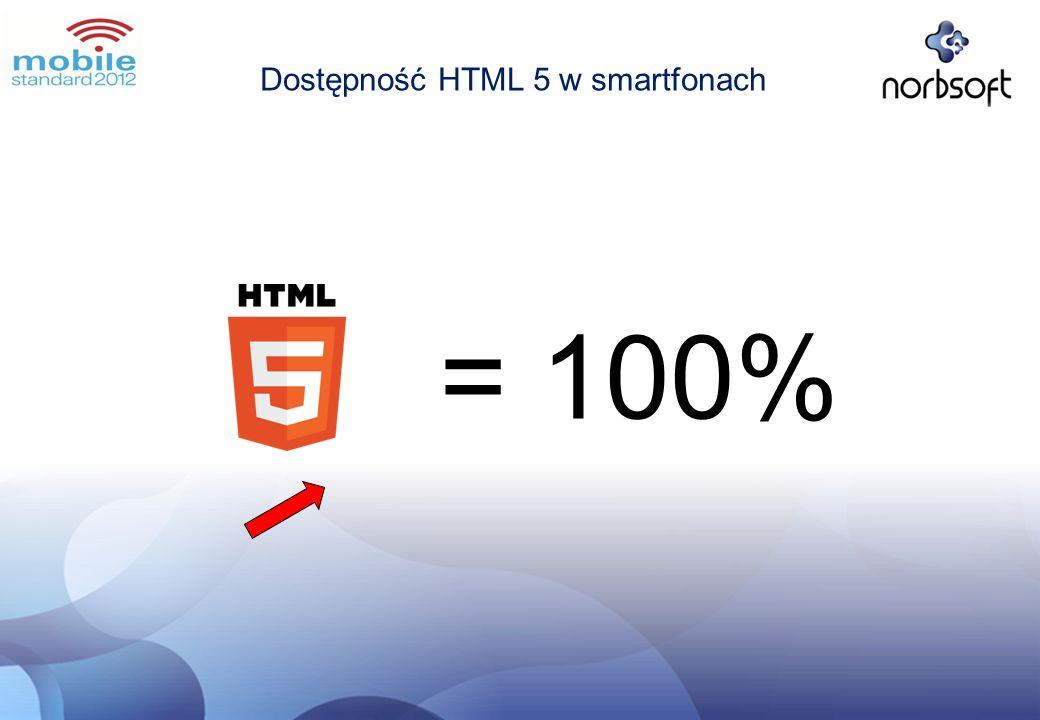 Dostępność HTML 5 w smartfonach = 100%
