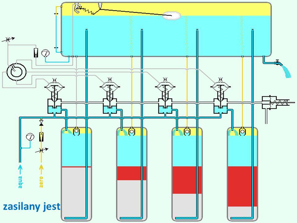 parametrów płukania,