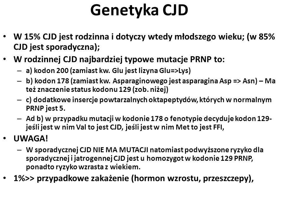 Genetyka CJD W 15% CJD jest rodzinna i dotyczy wtedy młodszego wieku; (w 85% CJD jest sporadyczna); W rodzinnej CJD najbardziej typowe mutacje PRNP to