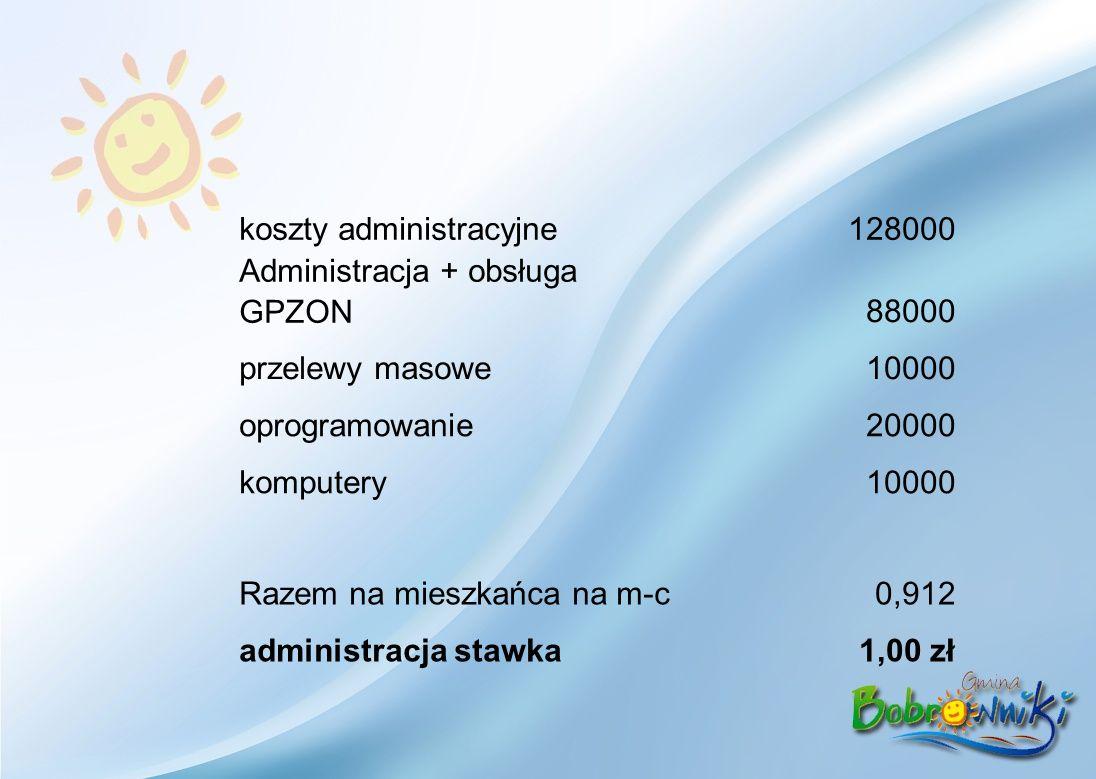 koszty administracyjne128000 Administracja + obsługa GPZON88000 przelewy masowe10000 oprogramowanie20000 komputery10000 Razem na mieszkańca na m-c0,912 administracja stawka1,00 zł