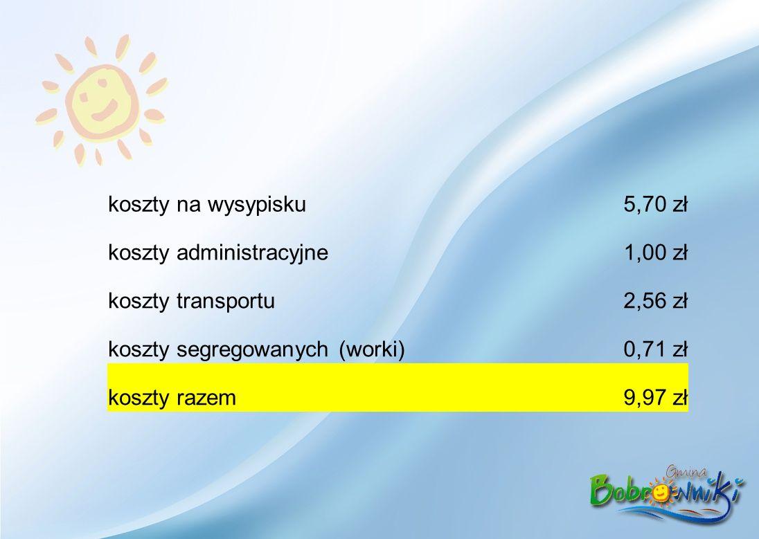 koszty na wysypisku5,70 zł koszty administracyjne1,00 zł koszty transportu2,56 zł koszty segregowanych (worki)0,71 zł koszty razem9,97 zł