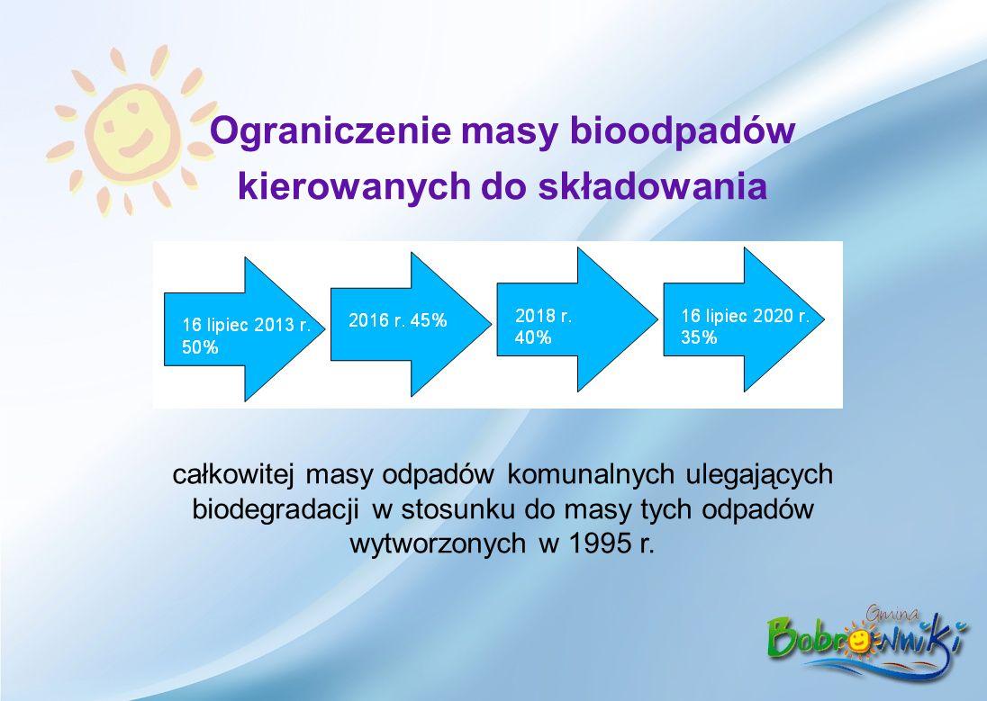 Ograniczenie masy bioodpadów kierowanych do składowania całkowitej masy odpadów komunalnych ulegających biodegradacji w stosunku do masy tych odpadów wytworzonych w 1995 r.