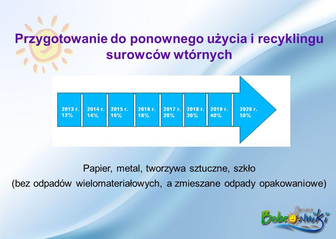 Przygotowanie do ponownego użycia i recyklingu surowców wtórnych Papier, metal, tworzywa sztuczne, szkło (bez odpadów wielomateriałowych, a zmieszane odpady opakowaniowe)