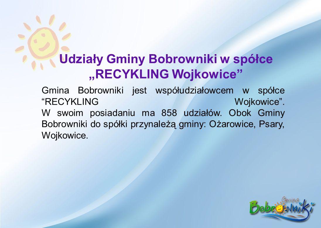 Udziały Gminy Bobrowniki w spółce RECYKLING Wojkowice Gmina Bobrowniki jest współudziałowcem w spółce RECYKLING Wojkowice.