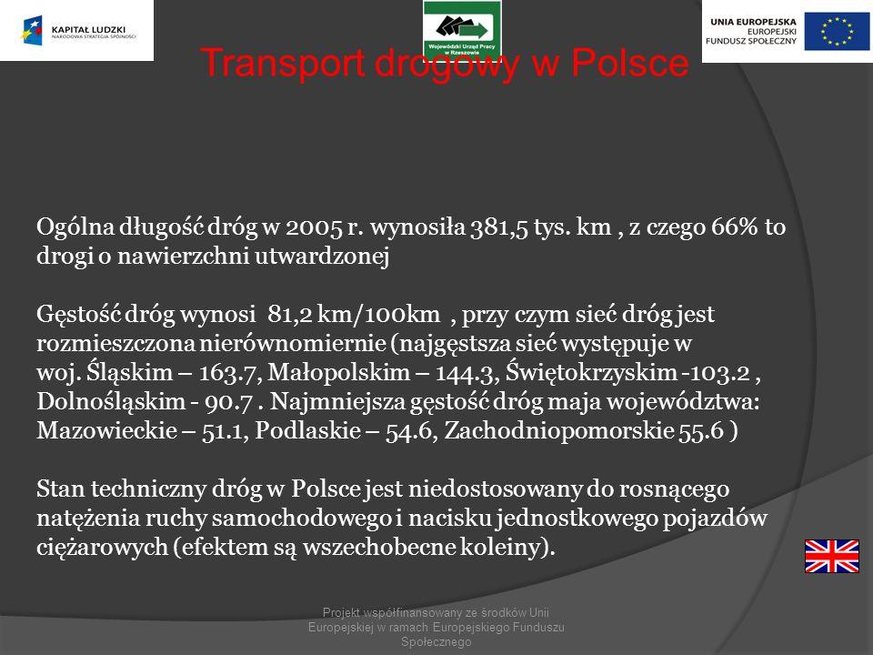 Projekt współfinansowany ze środków Unii Europejskiej w ramach Europejskiego Funduszu Społecznego Transport drogowy w Polsce Ogólna długość dróg w 200