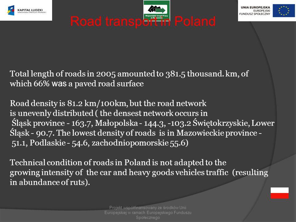 Projekt współfinansowany ze środków Unii Europejskiej w ramach Europejskiego Funduszu Społecznego Road transport in Poland Total length of roads in 20