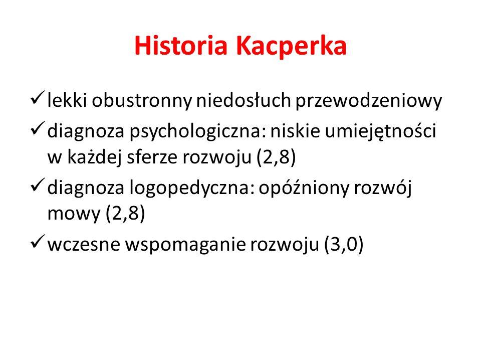 Historia Kacperka lekki obustronny niedosłuch przewodzeniowy diagnoza psychologiczna: niskie umiejętności w każdej sferze rozwoju (2,8) diagnoza logop