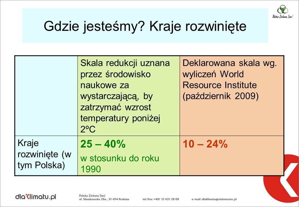 Gdzie jesteśmy? Kraje rozwinięte Skala redukcji uznana przez środowisko naukowe za wystarczającą, by zatrzymać wzrost temperatury poniżej 2ºC Deklarow