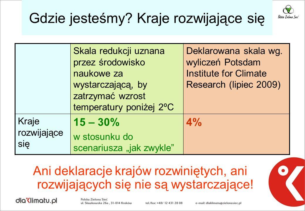 Gdzie jesteśmy? Kraje rozwijające się Skala redukcji uznana przez środowisko naukowe za wystarczającą, by zatrzymać wzrost temperatury poniżej 2ºC Dek