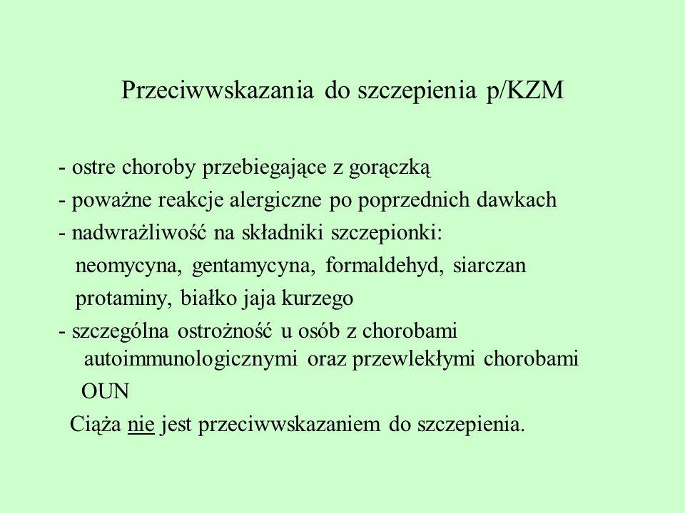 Przeciwwskazania do szczepienia p/KZM - ostre choroby przebiegające z gorączką - poważne reakcje alergiczne po poprzednich dawkach - nadwrażliwość na