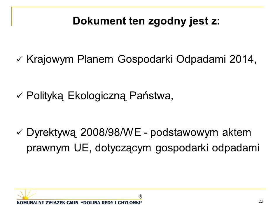 23 Dokument ten zgodny jest z: Krajowym Planem Gospodarki Odpadami 2014, Polityką Ekologiczną Państwa, Dyrektywą 2008/98/WE - podstawowym aktem prawny