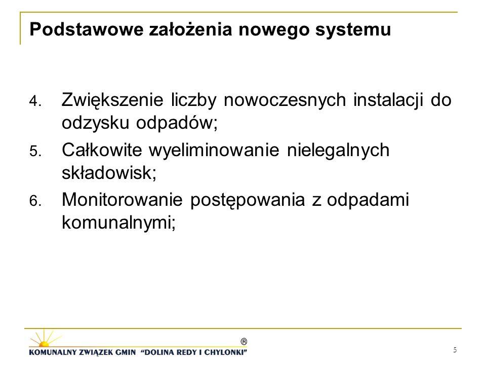 5 Podstawowe założenia nowego systemu 4. Zwiększenie liczby nowoczesnych instalacji do odzysku odpadów; 5. Całkowite wyeliminowanie nielegalnych skład