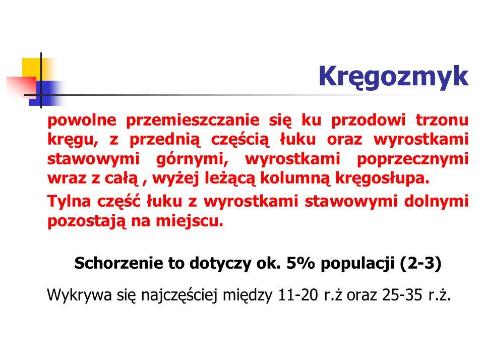 Met. Hayerdinga Podział na kwadranty na k. krzyżowej
