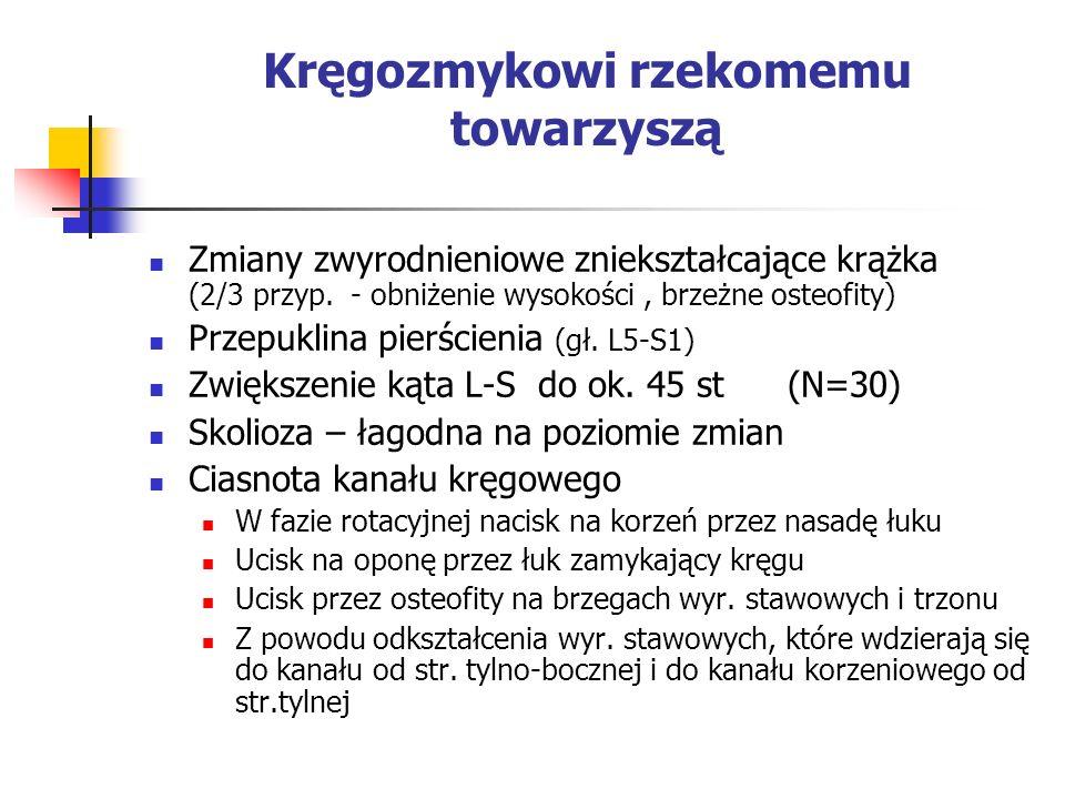 Kręgozmykowi rzekomemu towarzyszą Zmiany zwyrodnieniowe zniekształcające krążka (2/3 przyp. - obniżenie wysokości, brzeżne osteofity) Przepuklina pier