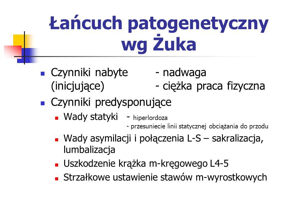 Łańcuch patogenetyczny wg Żuka Czynniki nabyte- nadwaga (inicjujące)- ciężka praca fizyczna Czynniki predysponujące Wady statyki - hiperlordoza - prze