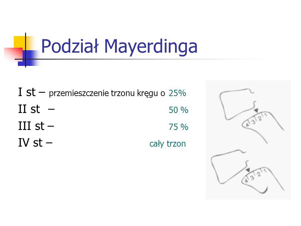 Podział Mayerdinga I st – przemieszczenie trzonu kręgu o25% II st – 50 % III st – 75 % IV st – cały trzon