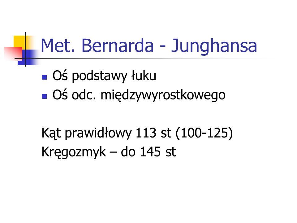 Met. Bernarda - Junghansa Oś podstawy łuku Oś odc. międzywyrostkowego Kąt prawidłowy 113 st (100-125) Kręgozmyk – do 145 st