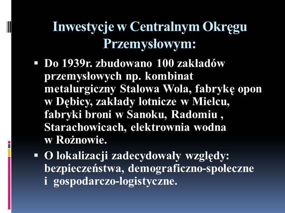 Inwestycje w Centralnym Okręgu Przemysłowym: Do 1939r.