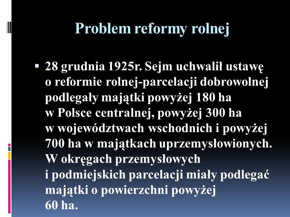 Problem reformy rolnej 28 grudnia 1925r.
