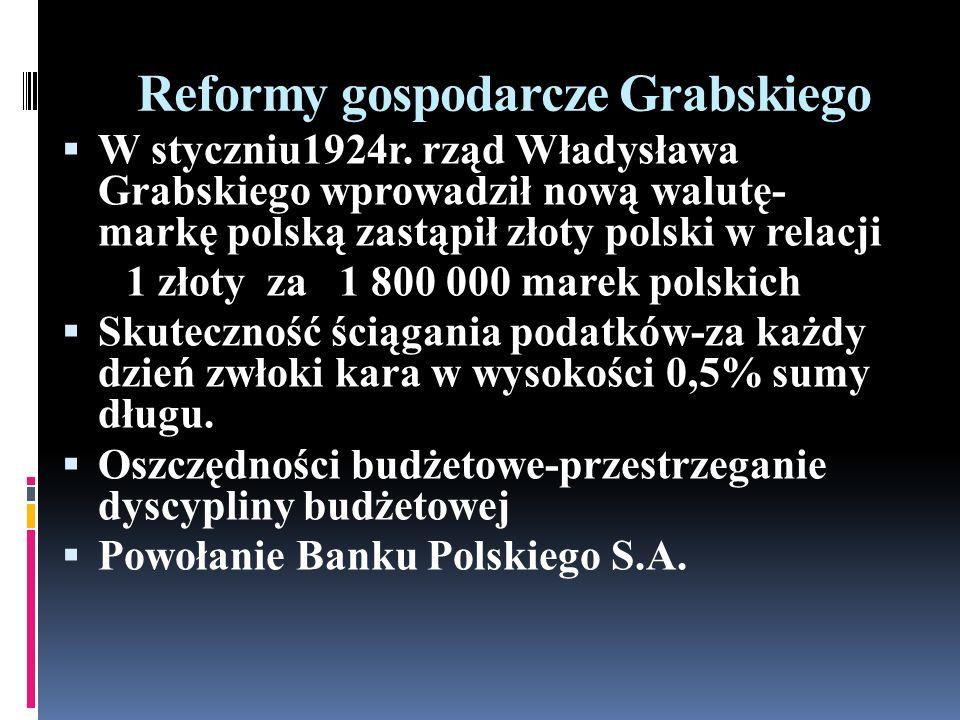 Reformy gospodarcze Grabskiego W styczniu1924r.