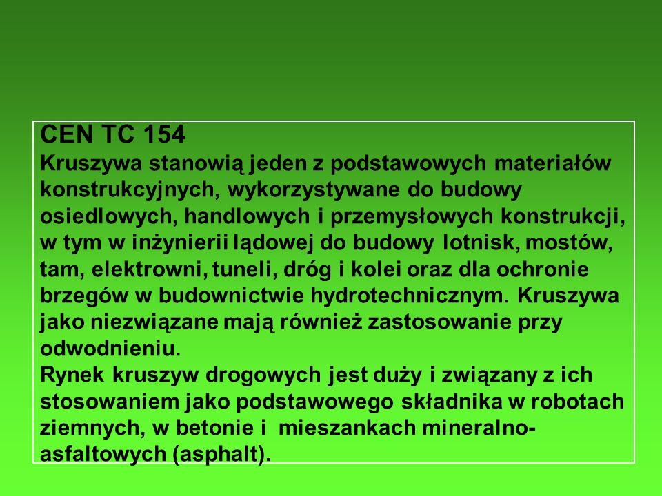 CEN TC 154 Kruszywa stanowią jeden z podstawowych materiałów konstrukcyjnych, wykorzystywane do budowy osiedlowych, handlowych i przemysłowych konstru