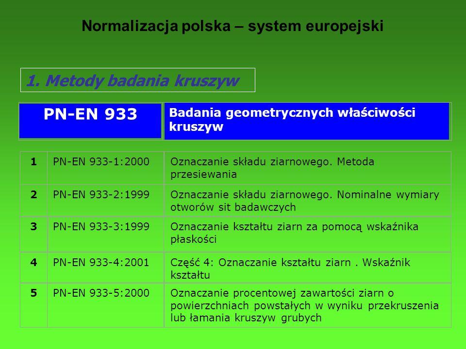 Normalizacja polska – system europejski 1. Metody badania kruszyw 1PN-EN 933-1:2000Oznaczanie składu ziarnowego. Metoda przesiewania 2PN-EN 933-2:1999