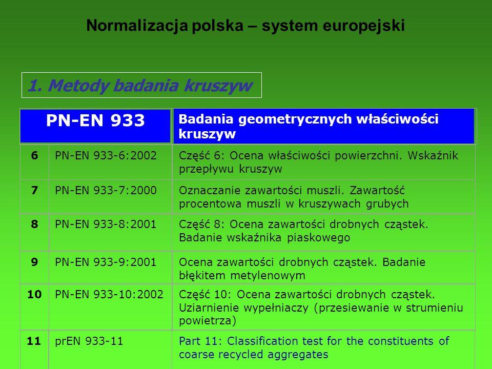 Normalizacja polska – system europejski 1. Metody badania kruszyw 6PN-EN 933-6:2002Część 6: Ocena właściwości powierzchni. Wskaźnik przepływu kruszyw
