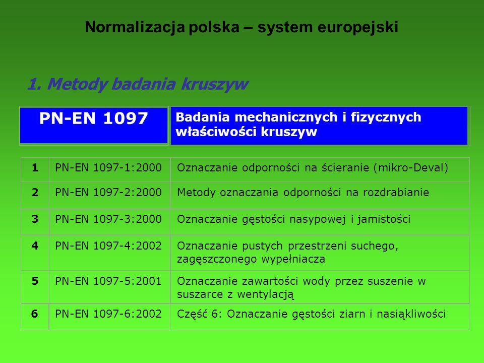 Normalizacja polska – system europejski 1. Metody badania kruszyw PN-EN 1097 Badania mechanicznych i fizycznych właściwości kruszyw 1PN-EN 1097-1:2000