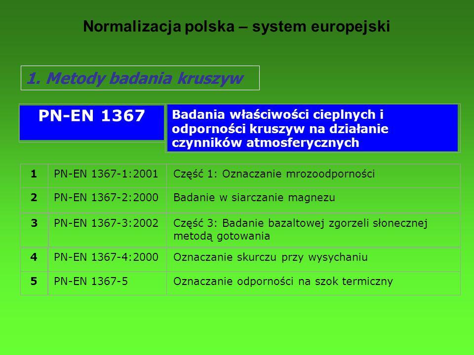 Normalizacja polska – system europejski 1. Metody badania kruszyw PN-EN 1367 Badania właściwości cieplnych i odporności kruszyw na działanie czynników