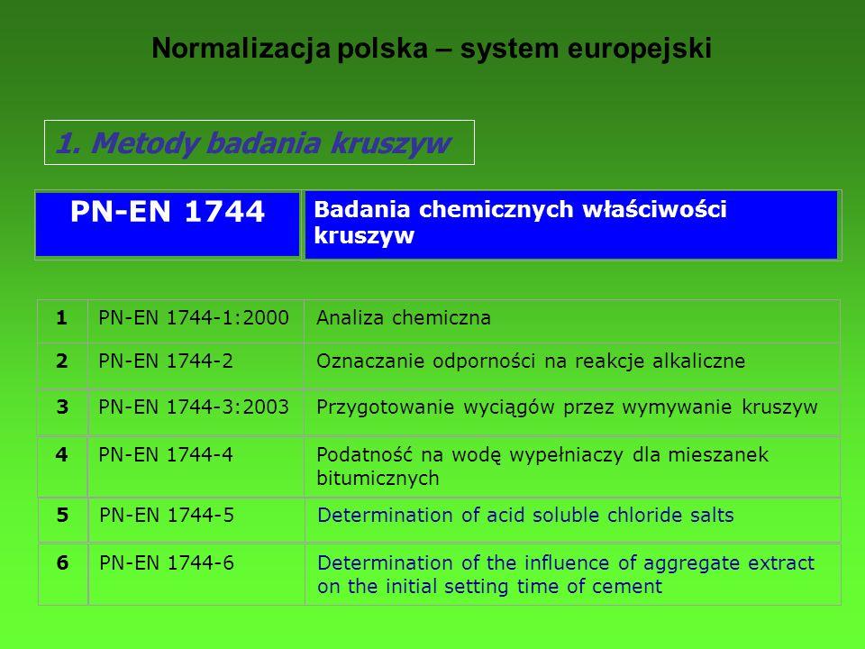 Normalizacja polska – system europejski 1. Metody badania kruszyw PN-EN 1744 Badania chemicznych właściwości kruszyw 1PN-EN 1744-1:2000Analiza chemicz